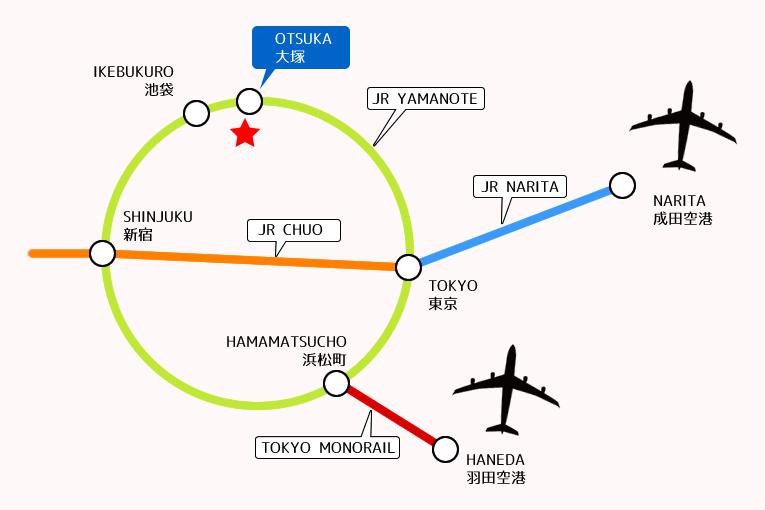 成田・羽田からのアクセス方法